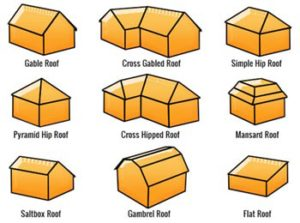 comparisons of roof types